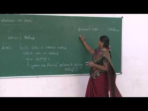 Packages and interfaces in  java - Mrs.N.Anitha