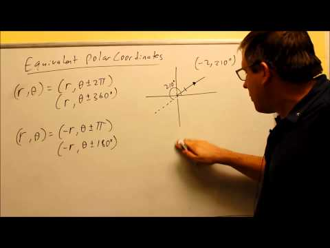 Finding Equivalent Polar Coordinates (Introduction): Section 9.1 Ex 3