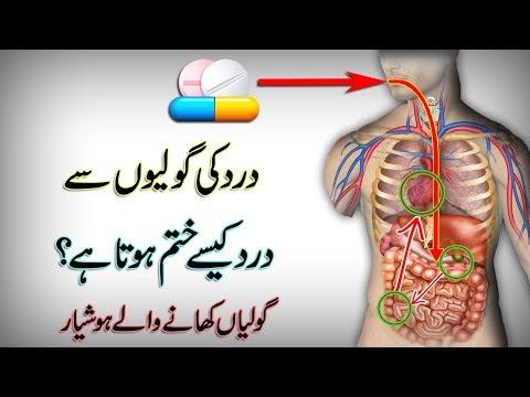 Painkiller Medicine Side Effects || Painkiller Tablet || In Urdu || In Hindi