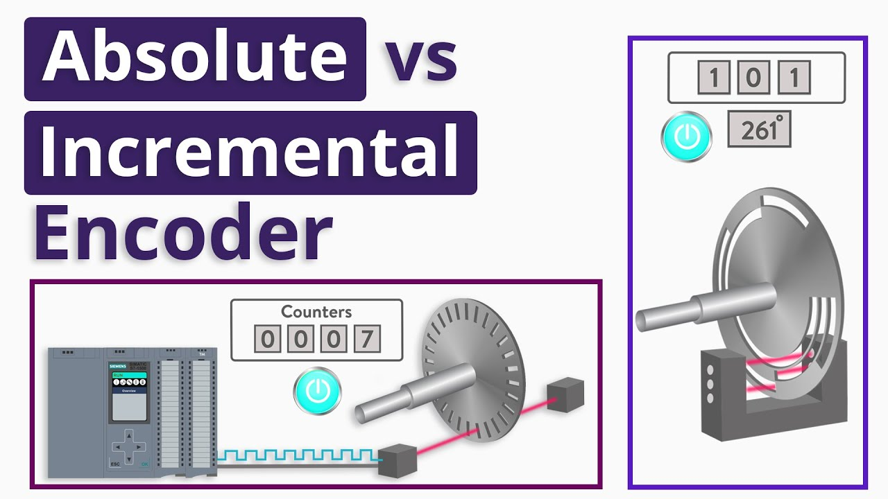 What is the Difference between Absolute and Incremental Encoders?
