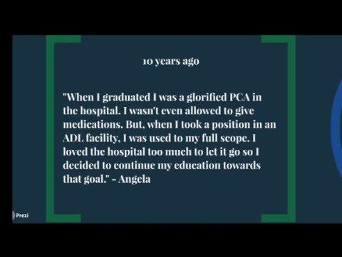 Licensed Practical Nursing: Evolution of Practice