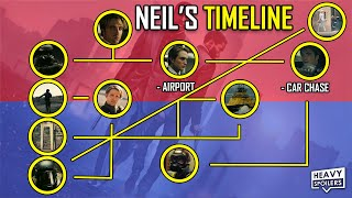 TENET: Neil's Timeline Explained + What Happens To The Character In The End