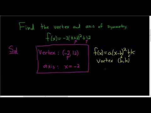 How to Find the Vertex and Axis of Symmetry of a Parabola