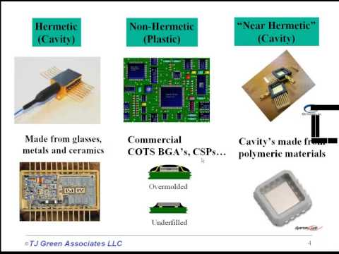 Online Semiconductor Training Sample From TJ Green Associates LLC