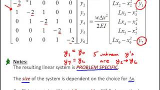 MATLAB Help - Finite Difference Method - PakVim net HD