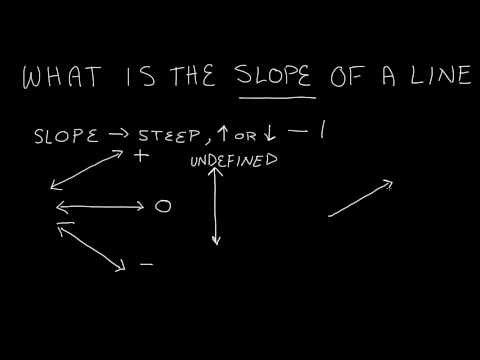 What is the Slope of a Line , Intermediate Algebra , Lesson 62