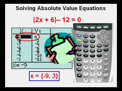 Solving Absolute Value Equations with the Graphing Calculator