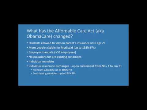Health Insurance   Affordable Care Act
