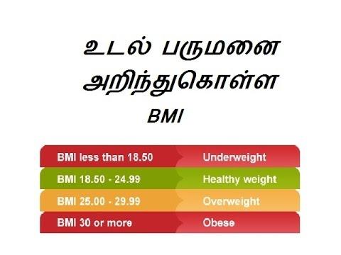 உடல் பருமனை அறிய BMI in TamiL