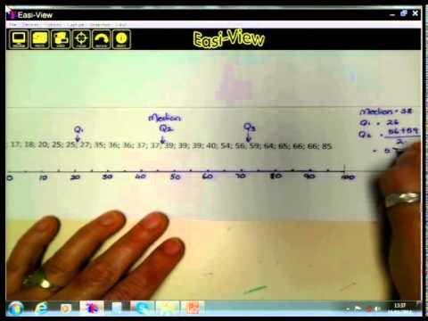 Math lit Basics - Gr12 - Box and Whisker Diagram