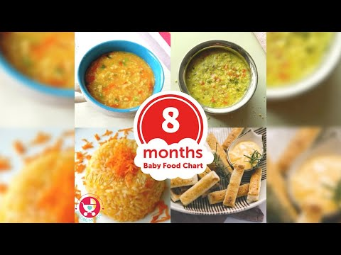 8 Months Food Chart for Babies