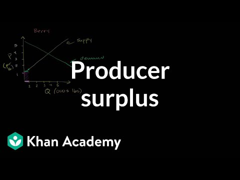 Producer surplus | Consumer and producer surplus | Microeconomics | Khan Academy