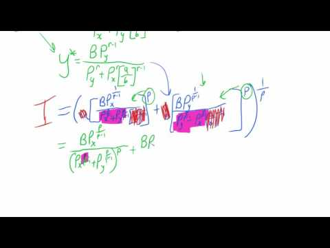 CES Utility Maximization Part 2: Indirect Utility