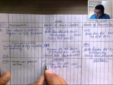 Bills of Exchange Accounting Entries Drawer and Drawee 15.1 (T S Grewal)