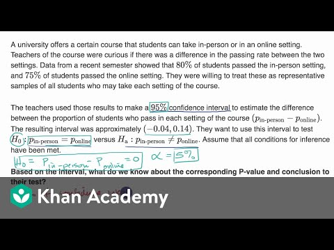 Confidence interval for hypothesis test for difference in proportions