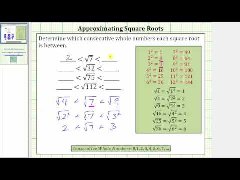 Determine Consecutive Whole Numbers  A Square Root is Between