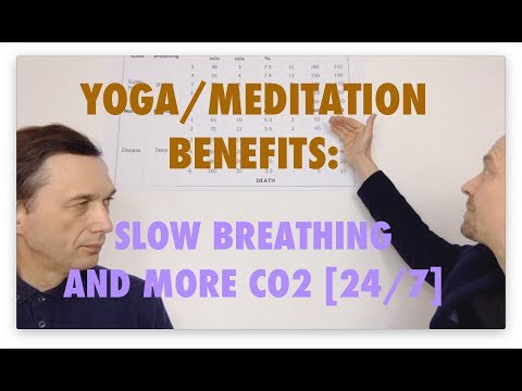 Benefits of Yoga and Meditation Have the Same Cause: Slow Breathing and More Oxygen and CO2 [24/7]