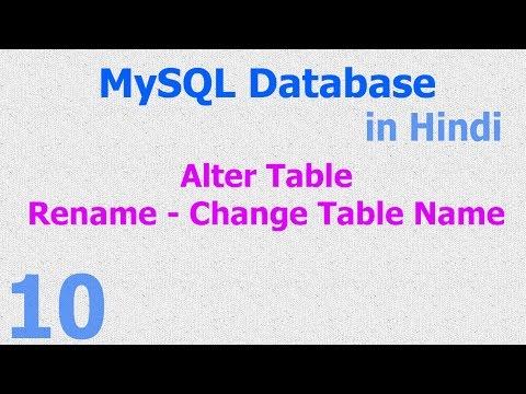 10 MySQL Hindi Database Tutorial - Alter - Change - RENAME TABLE Name