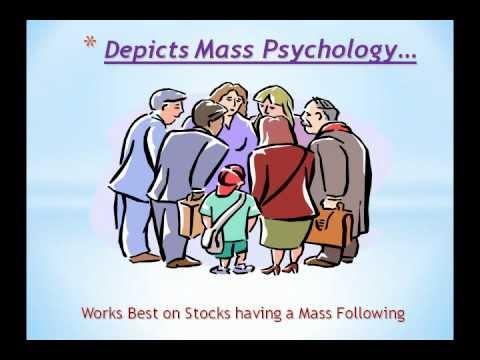 Stock Market Training Bangalore & all India (Workshop & Online Training)