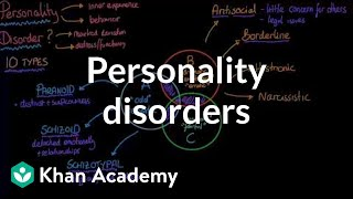 Visit us (http://www.khanacademy.org/science/healthcare-and-medicine) for health and medicine content or (http://www.khanacademy.org/test-prep/mcat) for MCAT related content. These videos do not provide medical advice and are for informational purposes only. The videos are not intended to be a substitute for professional medical advice, diagnosis or treatment. Always seek the advice of a qualified health provider with any questions you may have regarding a medical condition. Never disregard professional medical advice or delay in seeking it because of something you have read or seen in any Khan Academy video. Created by Arshya Vahabzadeh.  Watch the next lesson: https://www.khanacademy.org/test-prep/mcat/behavior/psychological-disorders/v/sleep-disorders?utm_source=YT&utm_medium=Desc&utm_campaign=mcat  Missed the previous lesson? https://www.khanacademy.org/test-prep/mcat/behavior/psychological-disorders/v/somatic-symptom-disorder-and-other-disorders?utm_source=YT&utm_medium=Desc&utm_campaign=mcat  MCAT on Khan Academy: Go ahead and practice some passage-based questions!  About Khan Academy: Khan Academy offers practice exercises, instructional videos, and a personalized learning dashboard that empower learners to study at their own pace in and outside of the classroom. We tackle math, science, computer programming, history, art history, economics, and more. Our math missions guide learners from kindergarten to calculus using state-of-the-art, adaptive technology that identifies strengths and learning gaps. We