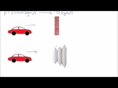 Changes in Momentum, Impact Forces, & Impulse | GCSE Science | Physics | Get To Know Science