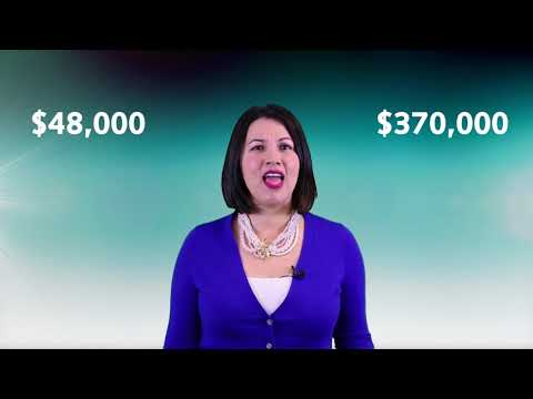 Explaining Compound Interest - Financial Literacy Month Series | Infinity Insurance