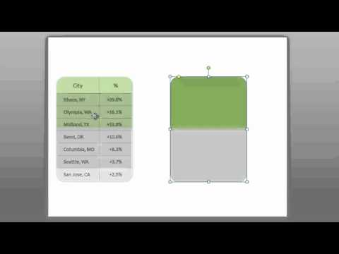 Create tables with nifty rounded corners - Speaking PowerPoint tip #5