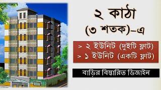 Download 2 Unit House Design Video 3GP Mp4 FLV HD Mp3