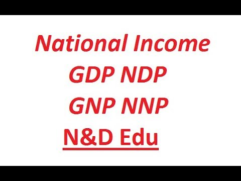 National Income | GDP | GNP | INDIAN ECONOMY Part 1