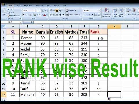 (ফলাফল বের করা) Rank wise Result in Excel ।Using RANK Formula।(Mark Sheet): Excel Tutorial Bangla ।