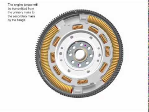 Dual Mass Flywheel Animation