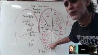 Ep 2 Torus Talk on the Tru-Mon Show - Santos Bonacci - Part 5 of 5