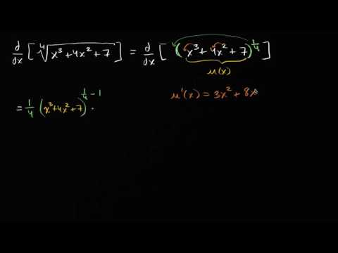 Radical functions differentiation | Derivative rules | AP Calculus AB | Khan Academy