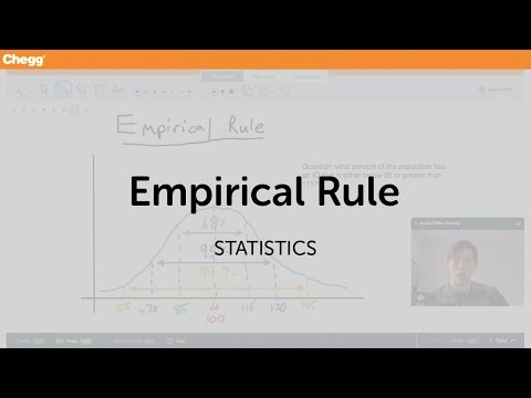 Empirical Rule   Statistics   Chegg Tutors