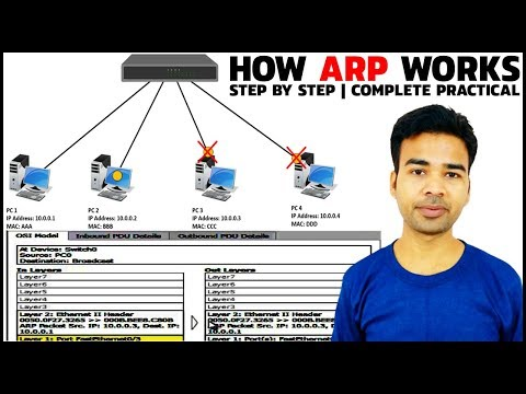 How ARP Works step by step with example | Address Resolution Protocol in Cisco Switch & Router