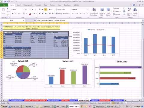 Excel 2010 Statistics 07: Charts Basics: Pie, Column, Bar, Line and X-Y Scatter