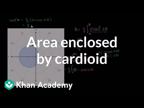 Worked example: Area enclosed by cardioid | AP Calculus BC | Khan Academy
