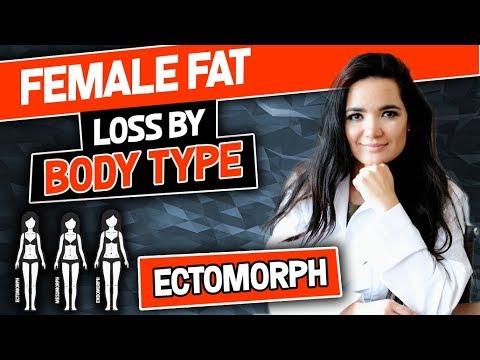 Female Ectomorph Body Transformations- Gauge Girl Training