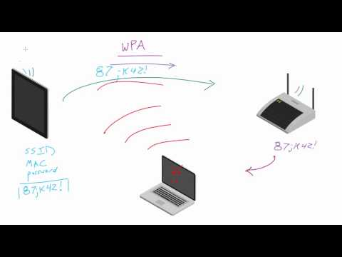 WiFi Wireless Security Tutorial - 8 - WPA / WPA2 Password Recovery Overview