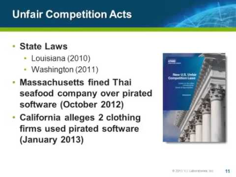 Unfair Competition Act and Software Piracy