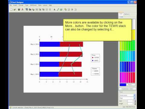 Quadbase Systems - EspressChart - Two Dimensional Stack Bar Chart with basic formatting
