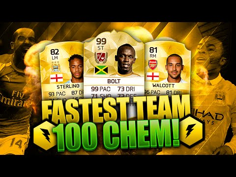 FASTEST TEAM IN FIFA 16 WITH 100 CHEMISTRY !