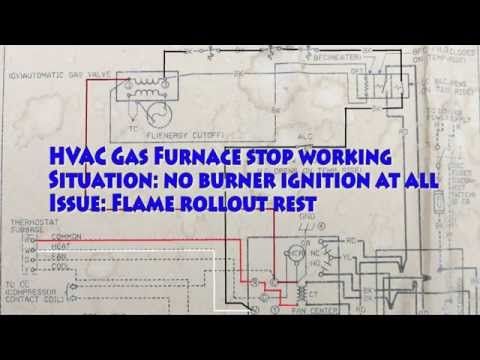 HVAC Gas Furnace stop working - no burner ignition at all - Flame rollout rest