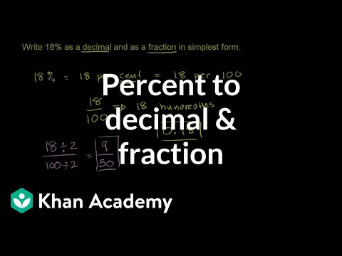 Converting percent to decimal and fraction | Decimals | Pre-Algebra | Khan Academy