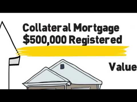 Collateral Mortgage   Video Series On Mortgages For Bad Credit