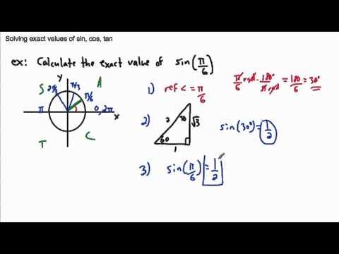 Trigonometry - Solving exact values of sin, cos, tan - (IB Math, GCSE, A level, AP)