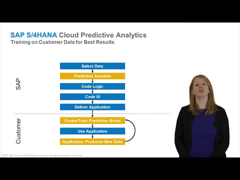 SAP S/4HANA Cloud 1705: Update on Predictive Analytics