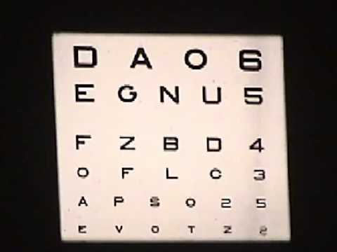 Distance Visual Acuity