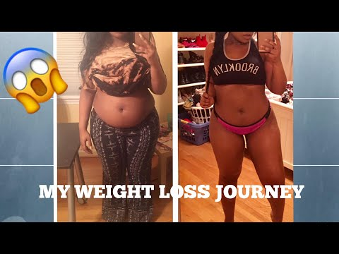 HOW I LOST 20 LBS IN 3 MONTHS!