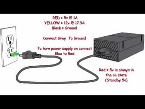 Xbox One ( How to Hotwire/Turn On power supply)